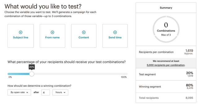 MailChimp split test
